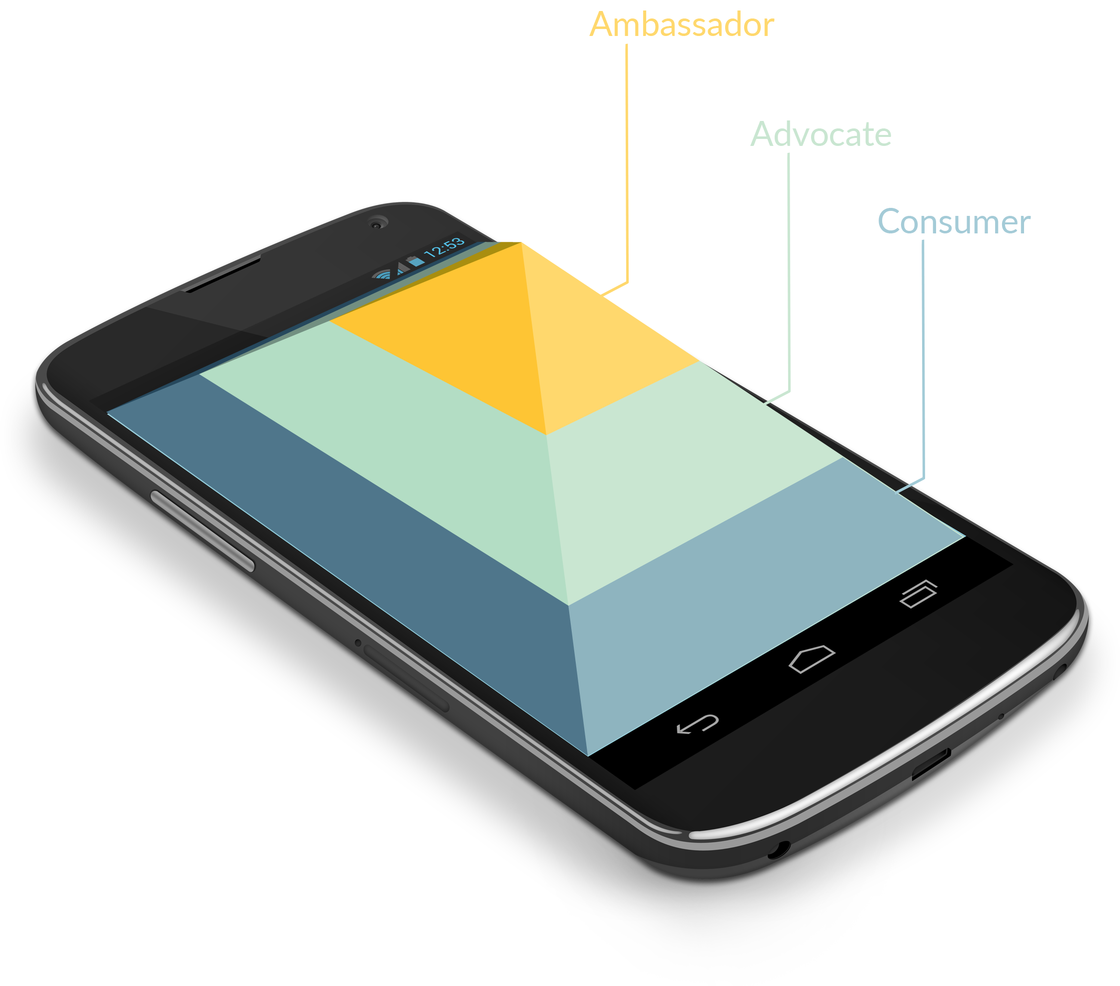phone with pyramid diagram